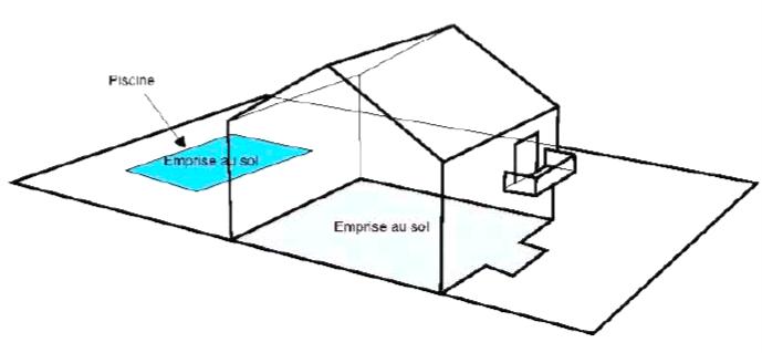 notions cl s de l urbanisme terres des confluences communaut de communes. Black Bedroom Furniture Sets. Home Design Ideas